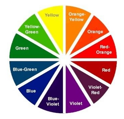 wheel colours